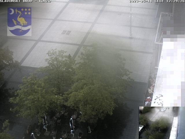Spletna kamera Slavonski Brod